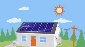 chi phí lắp điện mặt trời áp mái